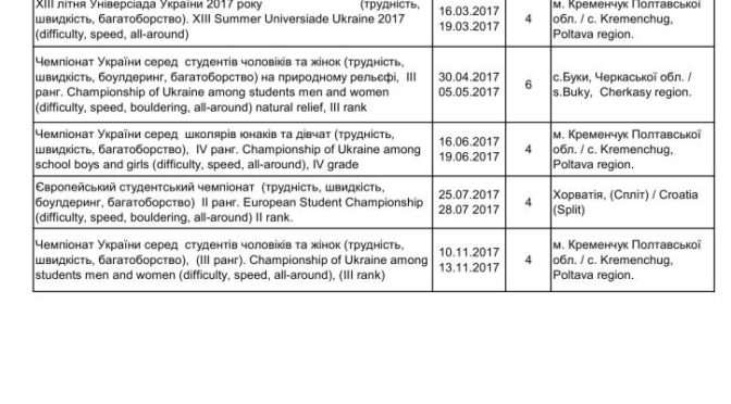 Calendar for 2017 climbing by the Ministry of Education and Science of Ukraine